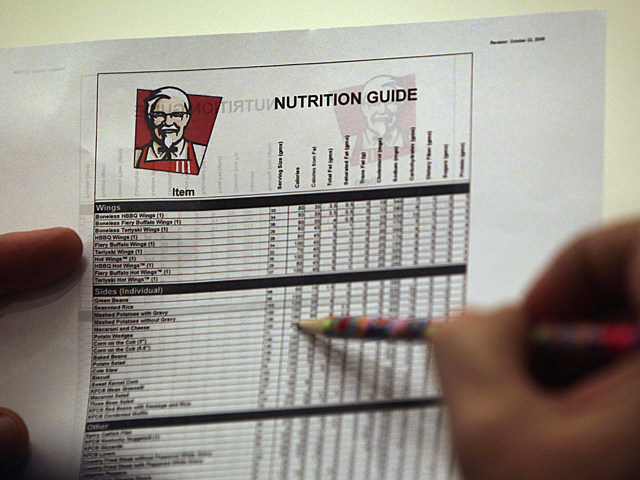 US Government Mandates Fast Food Nutrition Labeling